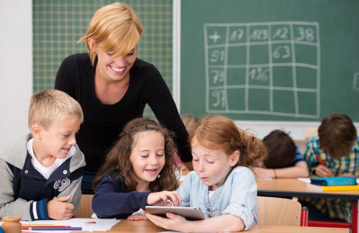how to calculate salaries for a teacher's salary